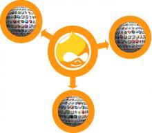 Drupal Service Links, Social media module
